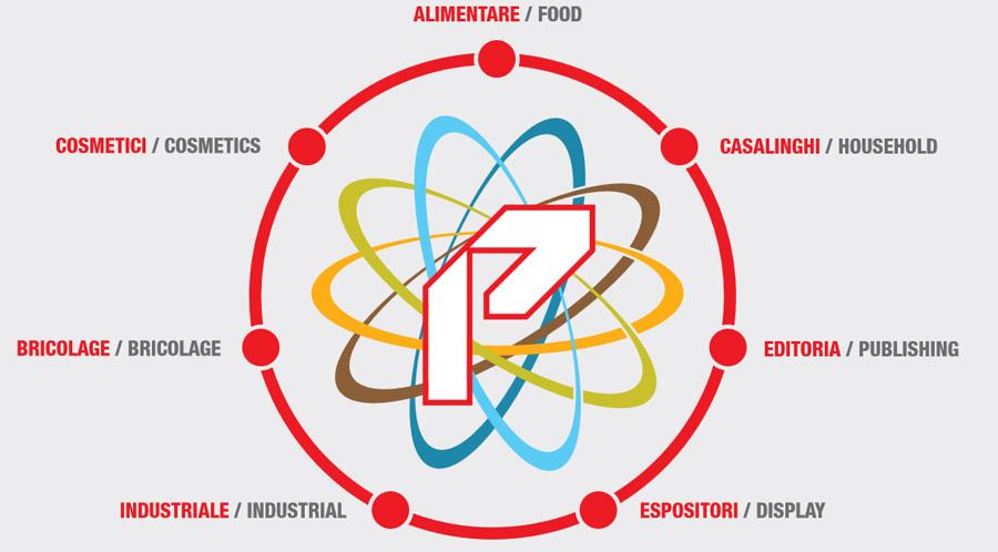 settori_di_sviluppo_plasteco